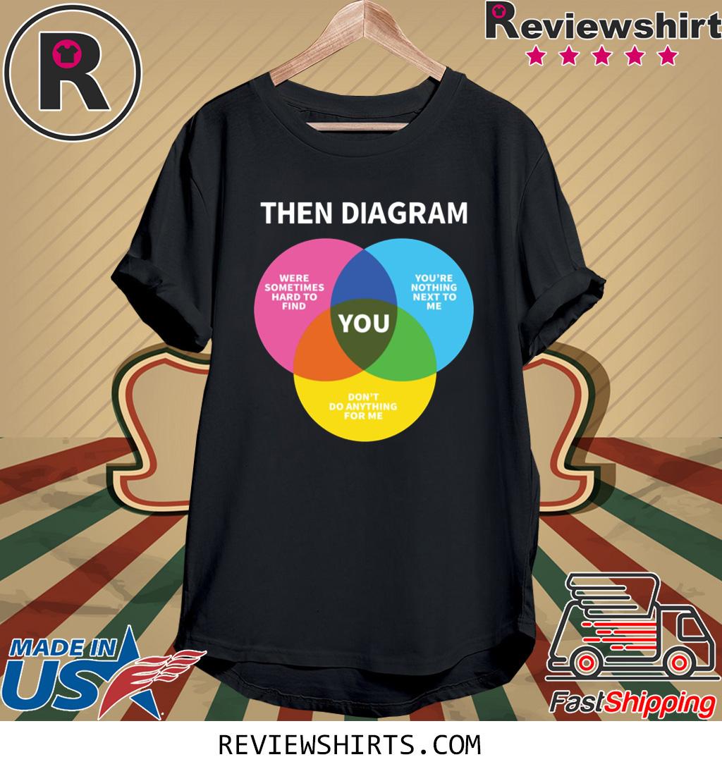 Then Diagram You 2020 Shirt